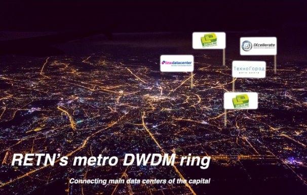 RETNnet-DWDM-ring